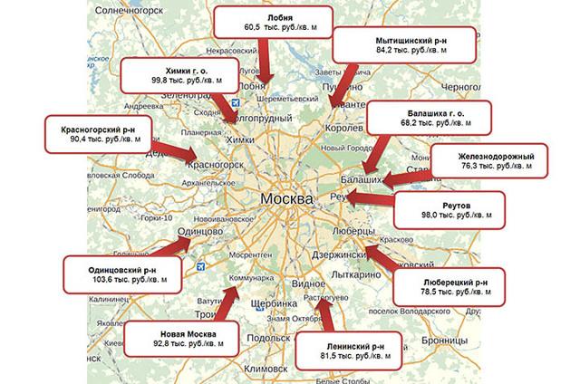 Объединение ВУЗов в Москве: список в 2019 - 2020 году