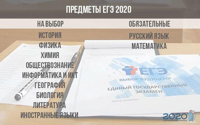 Сколько действуют результаты ЕГЭ 2018, 2019, 2020 года?