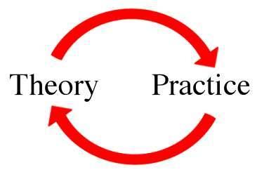 Что это такое преддипломная практика и для чего она нужна?